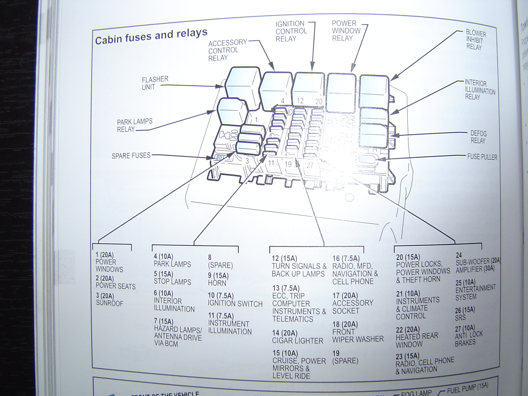 Ford Au Falcon Fuse Diagram