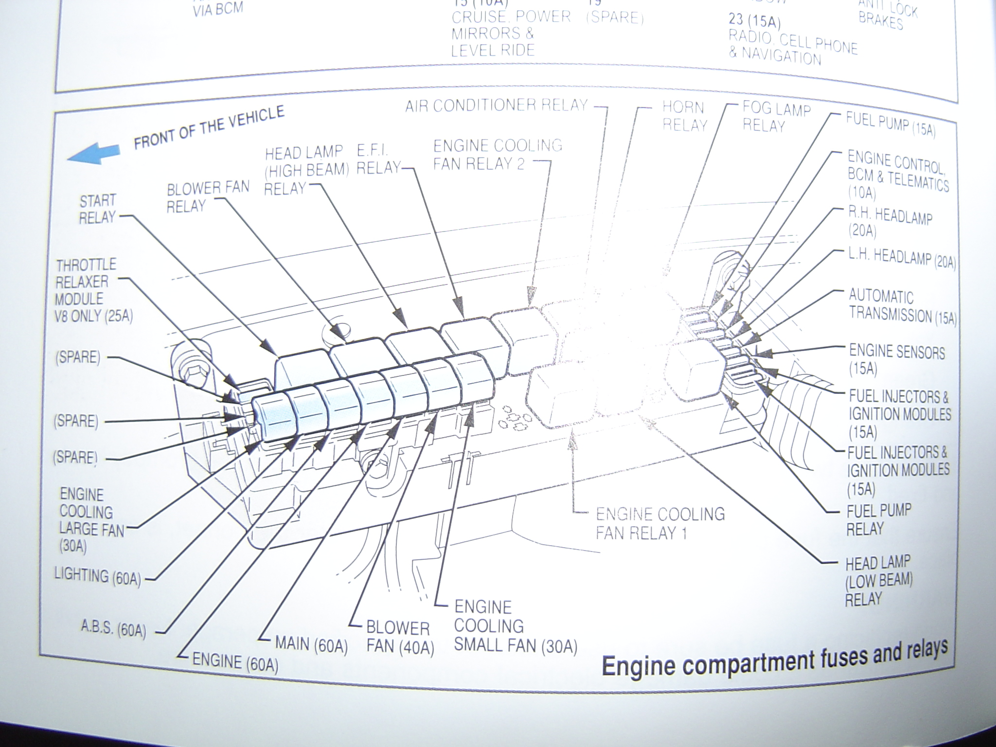 ba ford falcon fuse box diagram